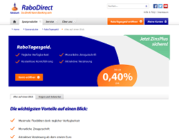 rabodirect tagesgeld